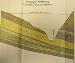 Geological section across Hindburn dam